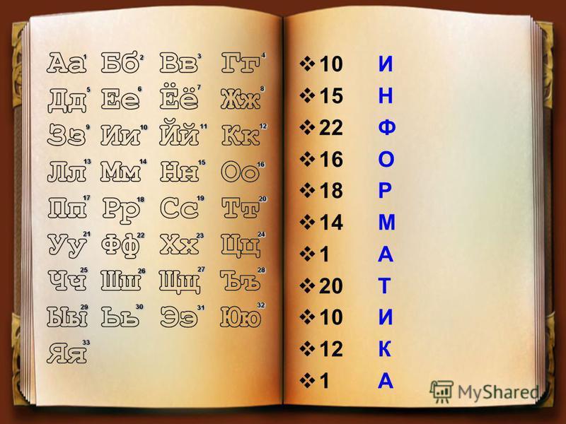 10 15 22 16 18 14 1 20 10 12 1 И Н Ф О Р М А Т И К А
