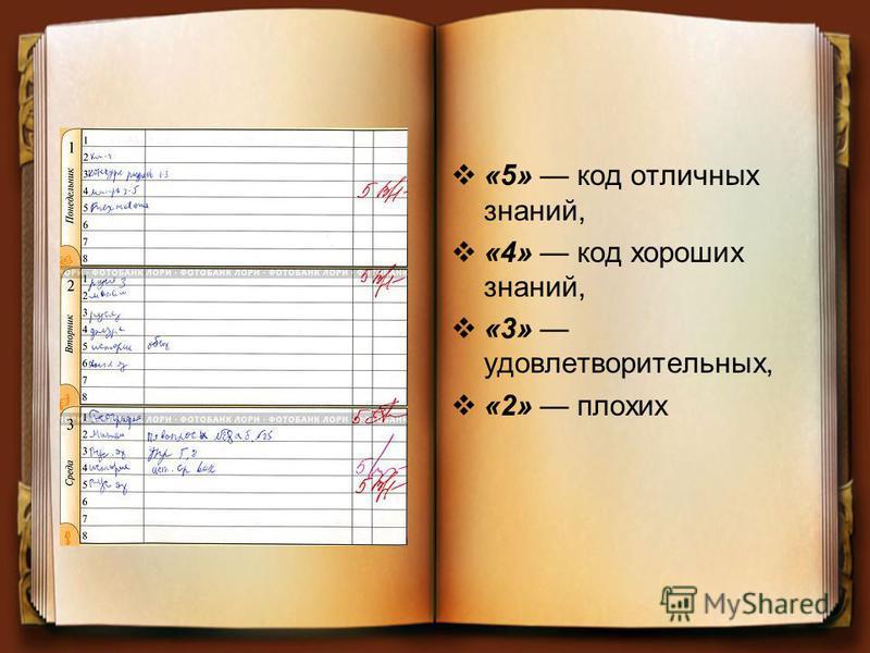 «5» код отличных знаний, «4» код хороших знаний, «3» удовлетворительных, «2» плохих