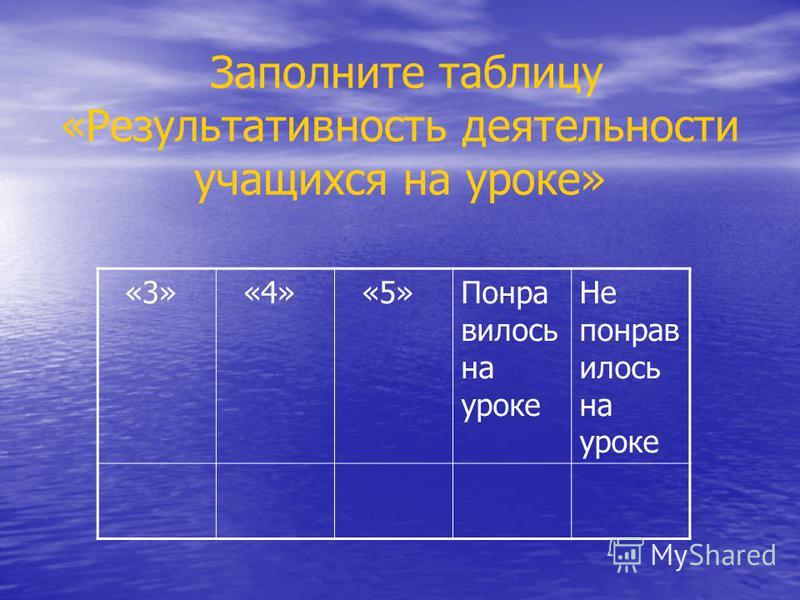 Заполните таблицу «Результативность деятельности учащихся на уроке» «3» «4» «5»Понра вилось на уроке Не понравилось на уроке