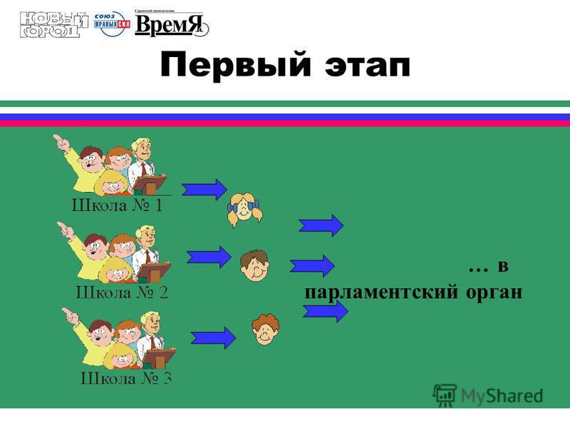 Первый этап ВЫБОРЫ представителей организаций школьного самоуправления…