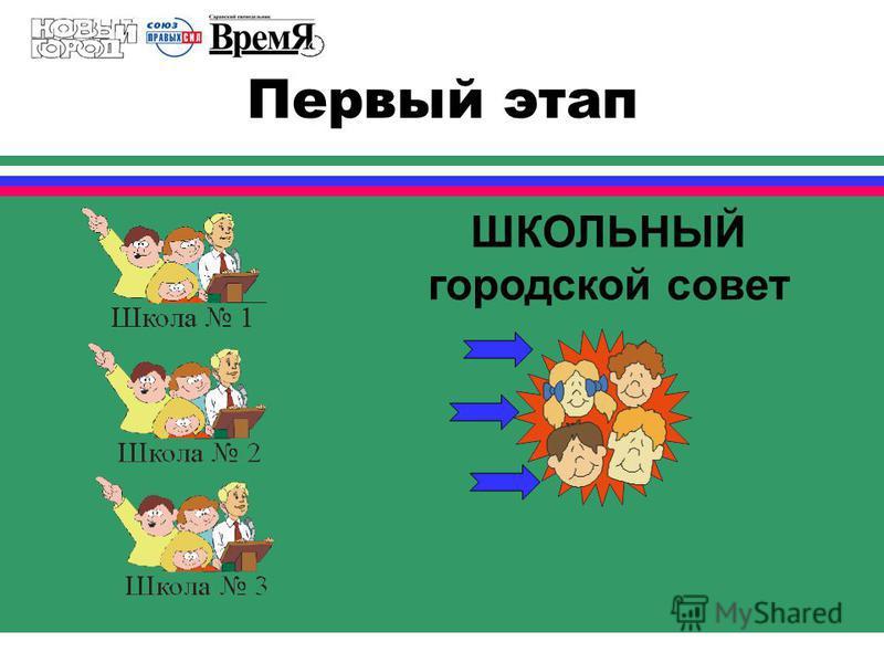 ВЫБОРЫ представителей организаций школьного самоуправления… в парламентский орган Первый этап