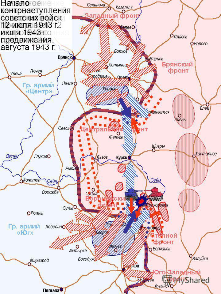Линия фронта к началу лета 1943 года Направление ударов по плану немецкого командования Орловская и Белгородско- Харьковская наступательные операции и линия фронта к 24 августа 1943 г. Сосредоточение советских и немецких войск. Создание линий обороны
