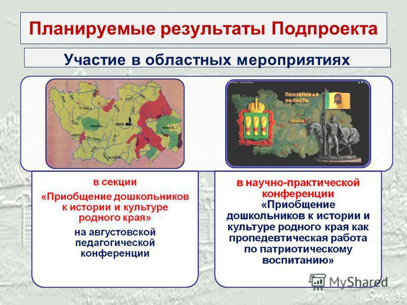 Планируемые результаты Подпроекта Участие в областных мероприятиях