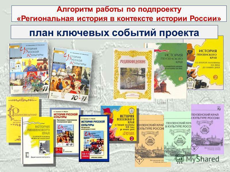 Алгоритм работы по под проекту «Региональная история в контексте истории России» план ключевых событий проекта