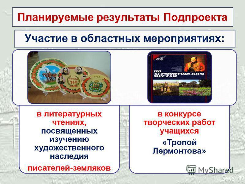 Планируемые результаты Подпроекта Участие в областных мероприятиях: