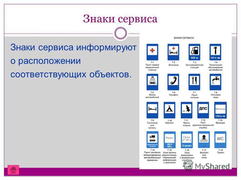 Знаки сервиса Знаки сервиса информируют о расположении соответствующих объектов.