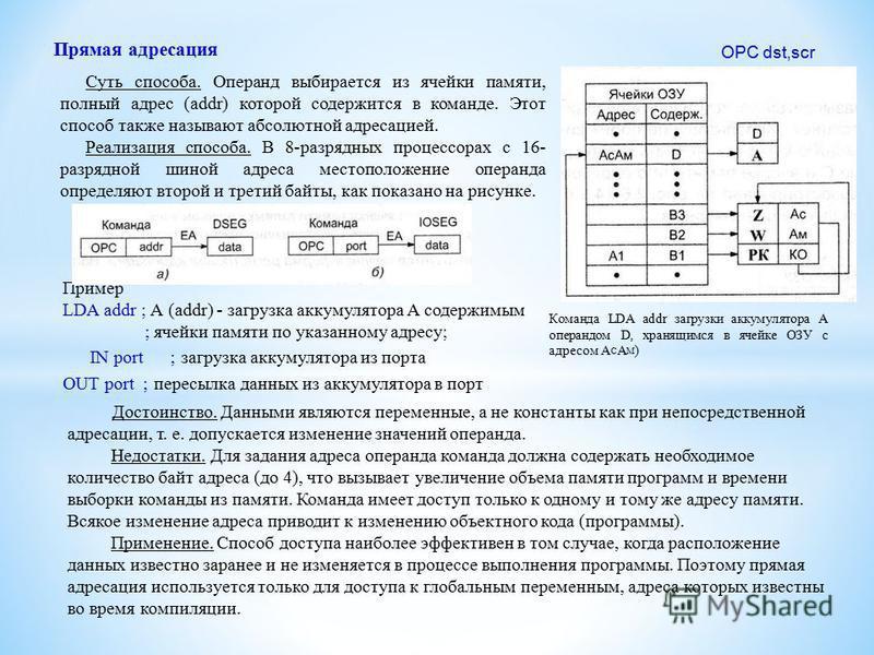 Прямая адресация Суть способа. Операнд выбирается из ячейки памяти, полный адрес (addr) которой содержится в команде. Этот способ также называют абсолютной адресацией. Реализация способа. В 8-разрядных процессорах с 16- разрядной шиной адреса местопо