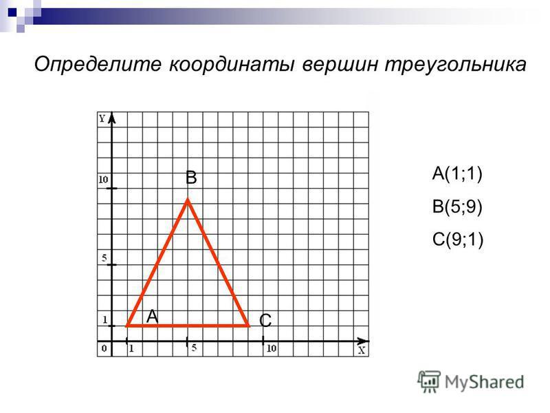 Определите координаты вершин треугольника А С В А(1;1) В(5;9) С(9;1)