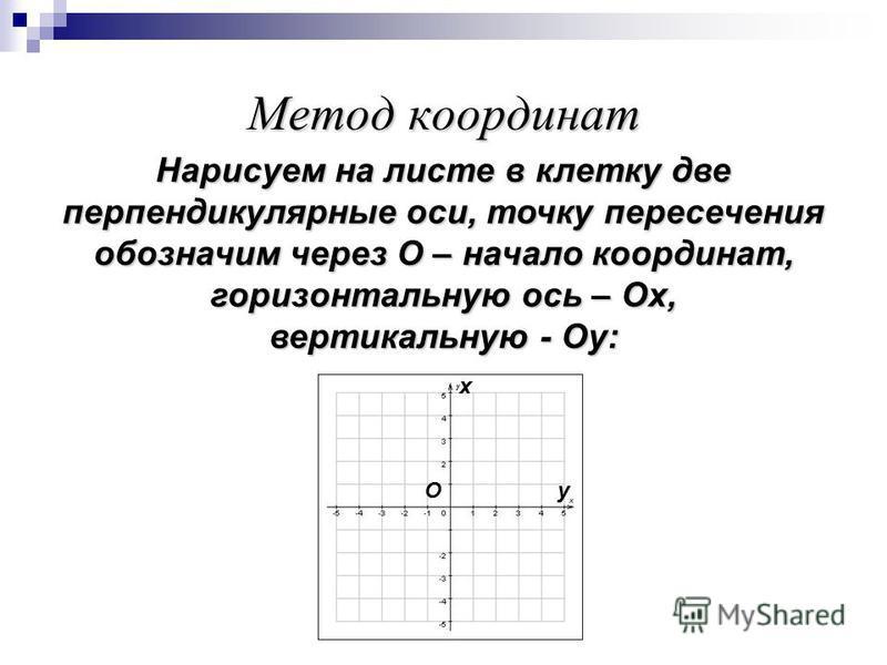Метод координат Нарисуем на листе в клетку две перпендикулярные оси, точку пересечения обозначим через О – начало координат, горизонтальную ось – Ox, вертикальную - Oy: О x y