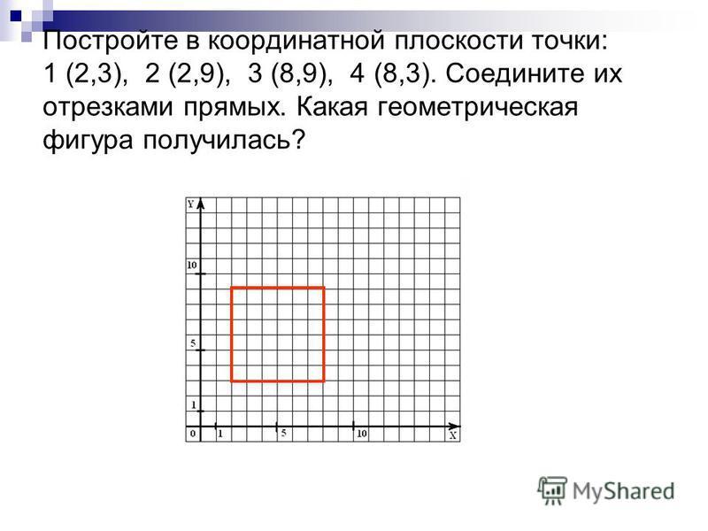 Постройте в координатной плоскости точки: 1 (2,3), 2 (2,9), 3 (8,9), 4 (8,3). Соедините их отрезками прямых. Какая геометрическая фигура получилась?
