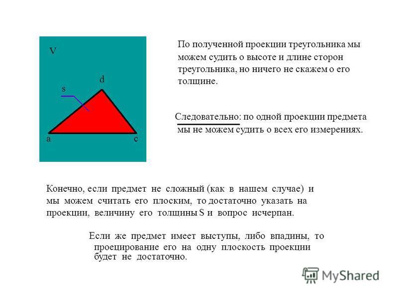 V d ac По полученной проекции треугольника мы можем судить о высоте и длине сторон треугольника, но ничего не скажем о его толщине. Следовательно: по одной проекции предмета мы не можем судить о всех его измерениях. Конечно, если предмет не сложный (