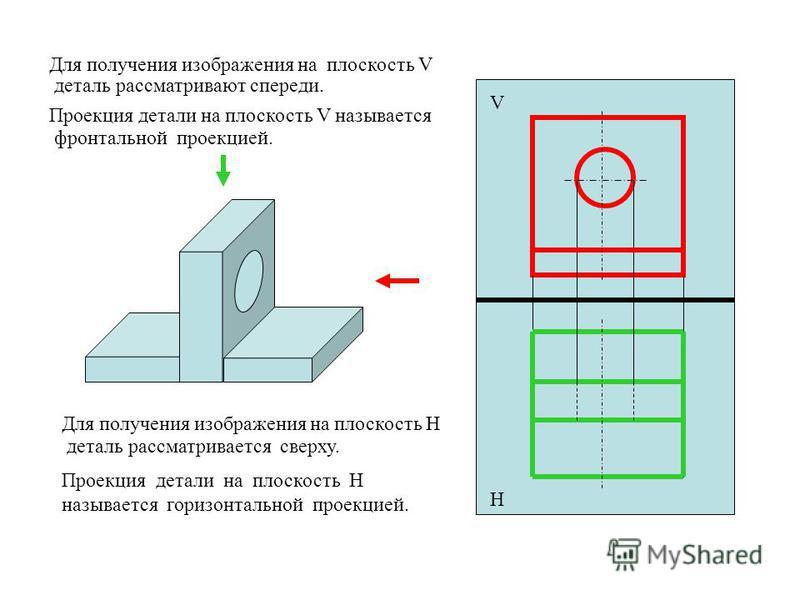 V H Для получения изображения на плоскость V деталь рассматривают спереди. Проекция детали на плоскость V называется фронтальной проекцией. Для получения изображения на плоскость Н деталь рассматривается сверху. Проекция детали на плоскость Н называе