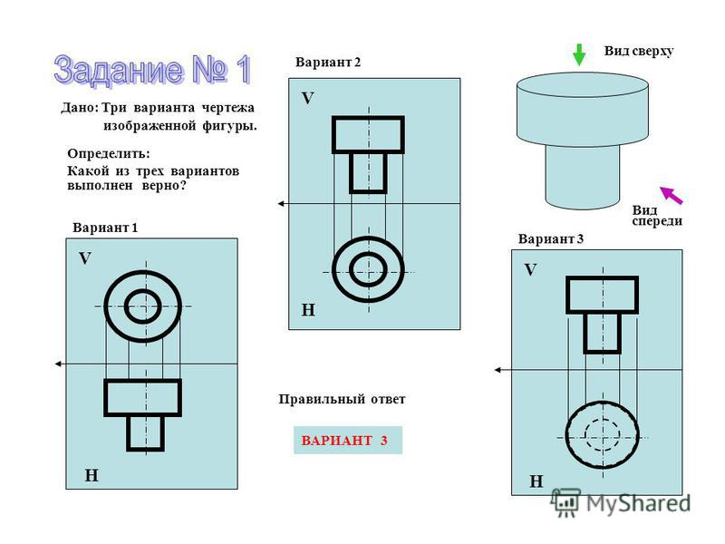 V V V H H H Вид сверху Вид спереди Вариант 2 Вариант 1 Вариант 3 Правильный ответ ВАРИАНТ 3 Какой из трех вариантов выполнен верно? Дано: Три варианта чертежа изображенной фигуры. Определить: