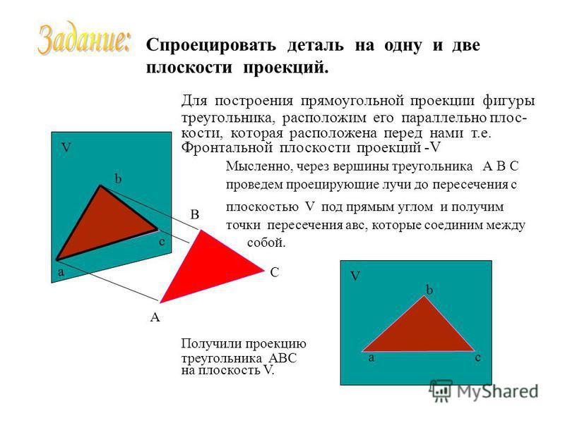 V B a b c a b c V Спроецировать деталь на одну и две плоскости проекций. Для построения прямоугольной проекции фигуры треугольника, расположим его параллельно плоскости, которая расположена перед нами т.е. Фронтальной плоскости проекций -V Мысленно,