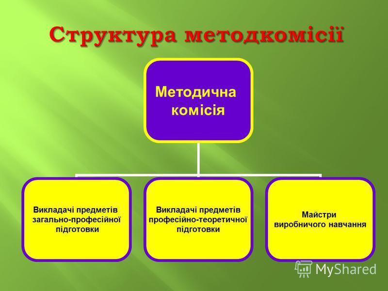 Методична комісія Викладачі предметів загально-професійної підготовки Викладачі предметів професійно- теоретичної підготовки Майстри виробничого навчання