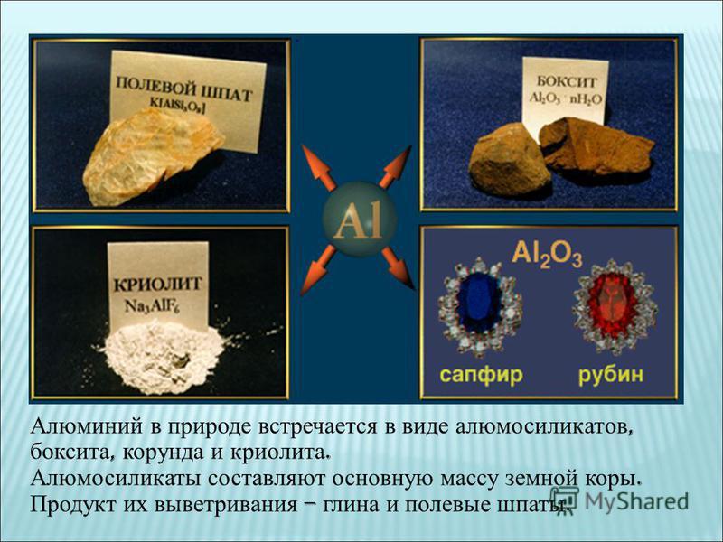Алюминий в природе встречается в виде алюмосиликатов, боксита, корунда и криолита. Алюмосиликаты составляют основную массу земной коры. Продукт их выветривания – глина и полевые шпаты.