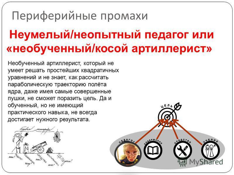 Периферийные промахи Неумелый/неопытный педагог или «необученный/косой артиллерист» Необученный артиллерист, который не умеет решать простейших квадратичных уравнений и не знает, как рассчитать параболическую траекторию полёта ядра, даже имея самые с