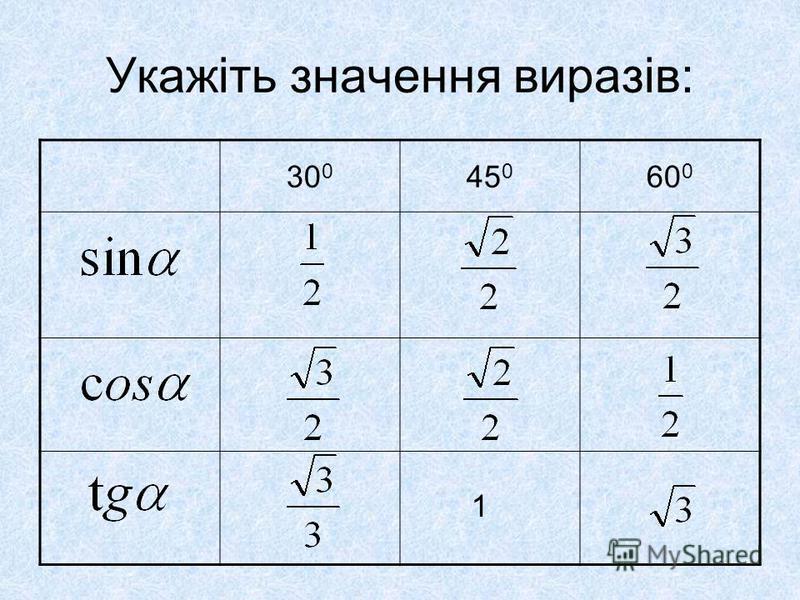 Укажіть значення виразів: 30 0 45 0 60 0 1