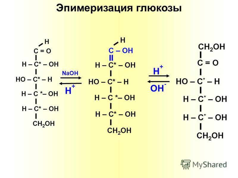 NaOH H+H+ OH - Эпимеризация глюкозы H+H+