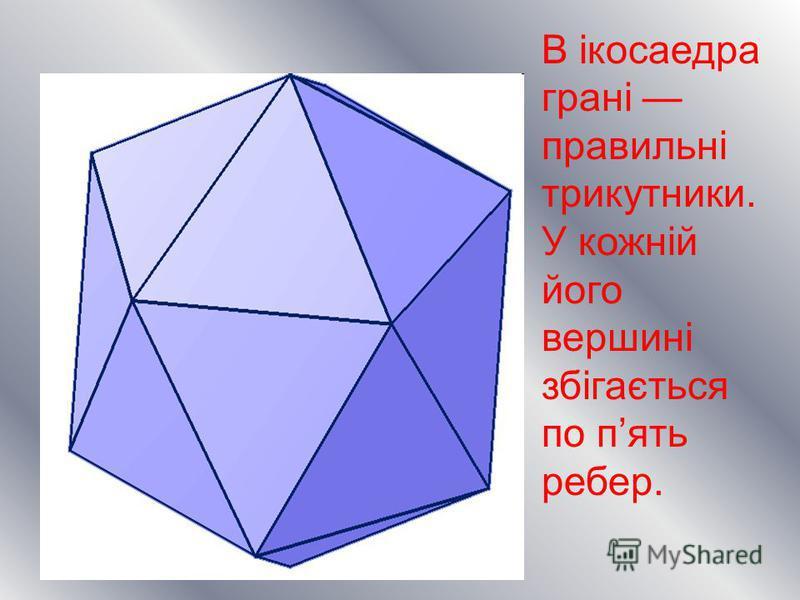 В ікосаедра грані правильні трикутники. У кожній його вершині збігається по пять ребер.