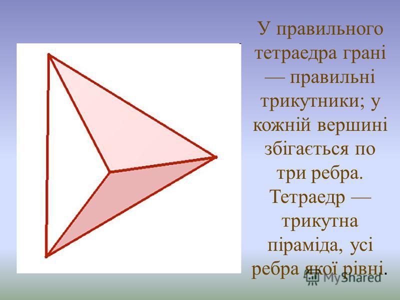 У правильного тетраедра грані правильні трикутники; у кожній вершині збігається по три ребра. Тетраедр трикутна піраміда, усі ребра якої рівні.