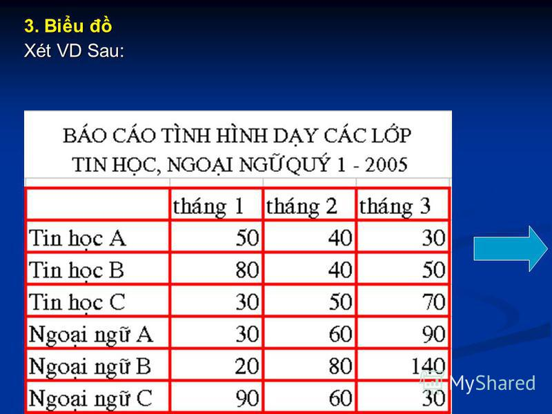 2. Trích lc d liu C1: Chn vùng d liu, Nhn Menu Data Filter AutoFilter C2: Chn vùng d liu, Nhn Menu Data Filter Advanced Filter