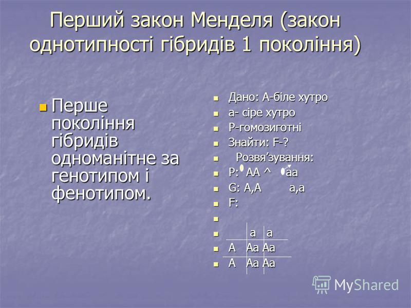 Перший закон Менделя (закон однотипності гібридів 1 покоління) Перше покоління гібридів одноманітне за генотипом і фенотипом. Перше покоління гібридів одноманітне за генотипом і фенотипом. Дано: А-біле хутро Дано: А-біле хутро а- сіре хутро а- сіре х