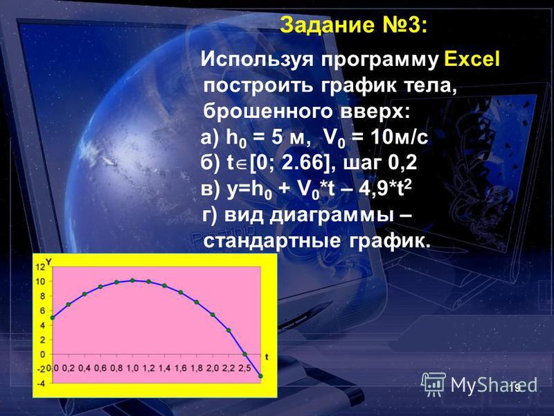 19 Задание 3: Используя программу Excel построить график тела, брошенного вверх: а) h 0 = 5 м, V 0 = 10 м/с б) t [0; 2.66], шаг 0,2 в) y=h 0 + V 0 *t – 4,9*t 2 г) вид диаграммы – стандартные график.