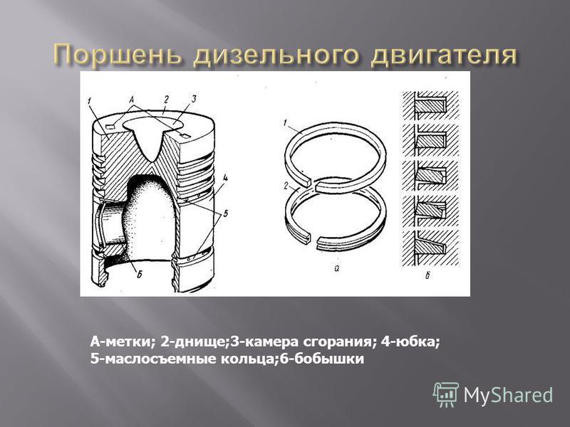 А-метки; 2-днище;3-камера сгорания; 4-юбка; 5-маслосъемные кольца;6-бобышки