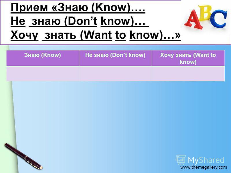 www.themegallery.com Прием «Знаю (Know)…. Не знаю (Dont know)… Хочу знать (Want to know)…» Знаю (Know)Не знаю (Dont know)Хочу знать (Want to know)