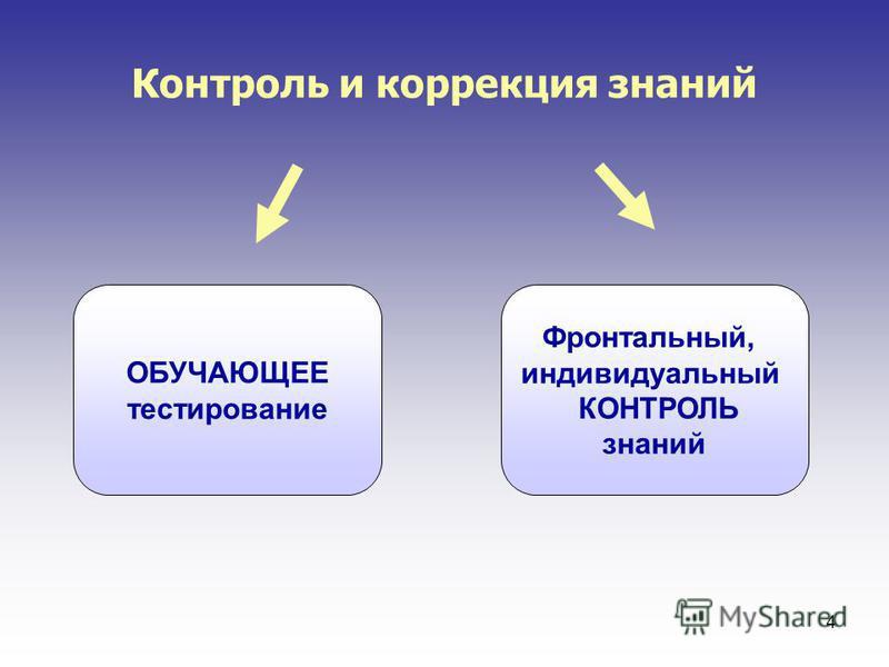 4 Контроль и коррекция знаний ОБУЧАЮЩЕЕ тестирование Фронтальный, индивидуальный КОНТРОЛЬ знаний