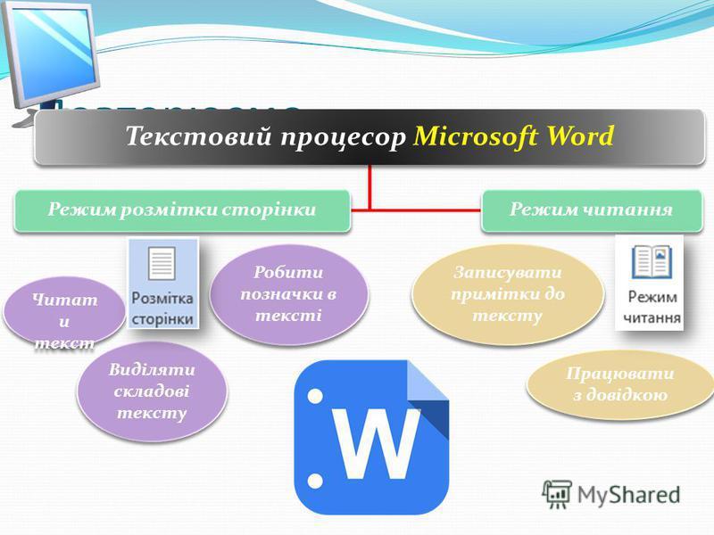 Повторюємо Текстовий процесор Microsoft Word Режим розмітки сторінкиРежим читання Читат и текст Виділяти складові тексту Робити позначки в тексті Записувати примітки до тексту Працювати з довідкою
