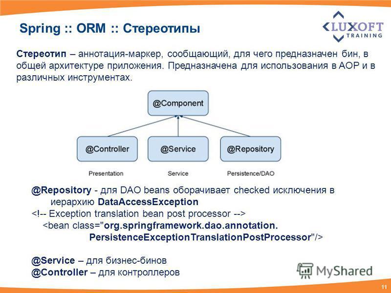 11 Spring :: ORM :: Стереотипы @Repository - для DAO beans оборачивает checked исключения в иерархию DataAccessException <bean class=