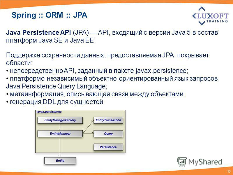 15 Spring :: ORM :: JPA Java Persistence API (JPA) API, входящий с версии Java 5 в состав платформ Java SE и Java EE Поддержка сохранности данных, предоставляемая JPA, покрывает области: непосредственно API, заданный в пакете javax.persistence; платф