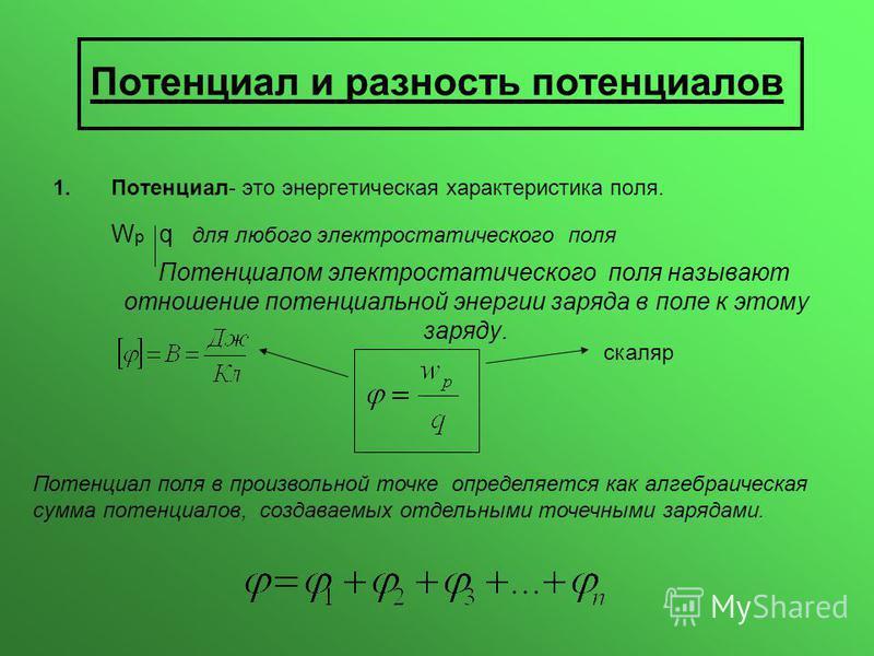 Потенциал и разность потенциалов 1.Потенциал- это энергетическая характеристика поля. W p q для любого электростатического поля Потенциалом электростатического поля называют отношение потенциальной энергии заряда в поле к этому заряду. скаляр Потенци