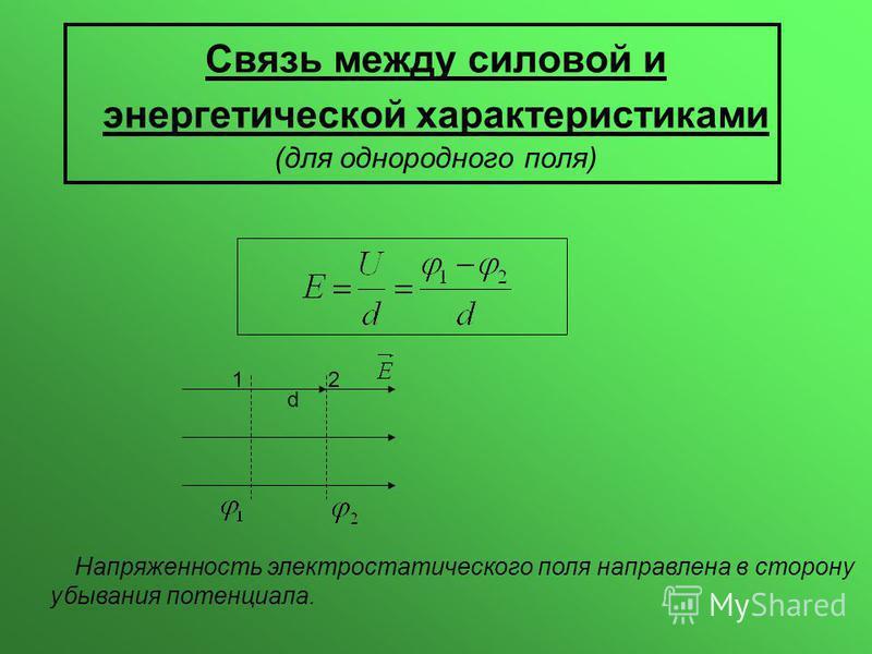 Связь между силовой и энергетической характеристиками (для однородного поля) 12 d Напряженность электростатического поля направлена в сторону убывания потенциала.