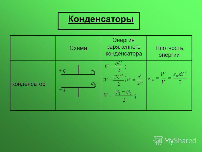 Конденсаторы Схема Энергия заряженного конденсатора Плотность энергии конденсатор ;