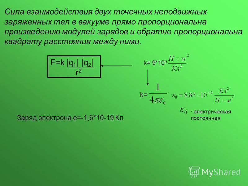 Сила взаимодействия двух точечных неподвижных заряженных тел в вакууме прямо пропорциональна произведению модулей зарядов и обратно пропорциональна квадрату расстояния между ними. F=k  q 1    q 2   r 2 Заряд электрона е=-1,6*10-19 Кл k= - электрическ