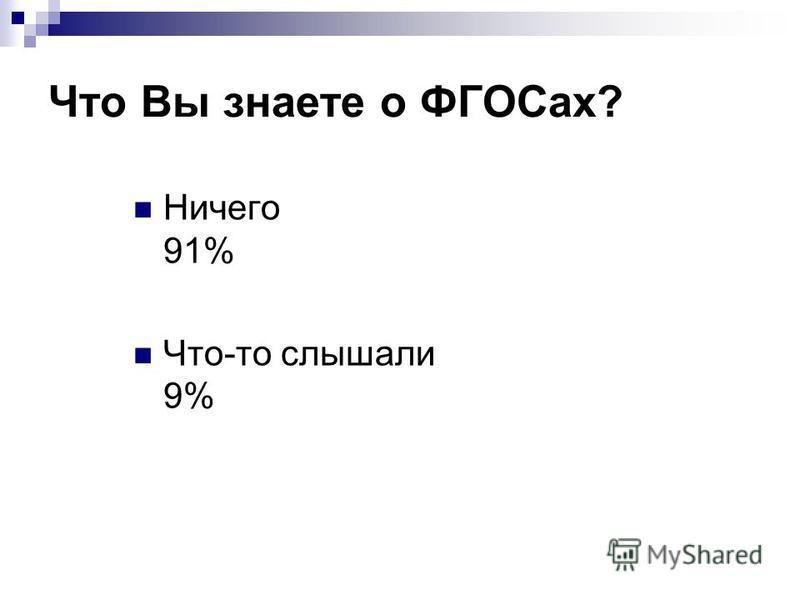 Что Вы знаете о ФГОСах? Ничего 91% Что-то слышали 9%