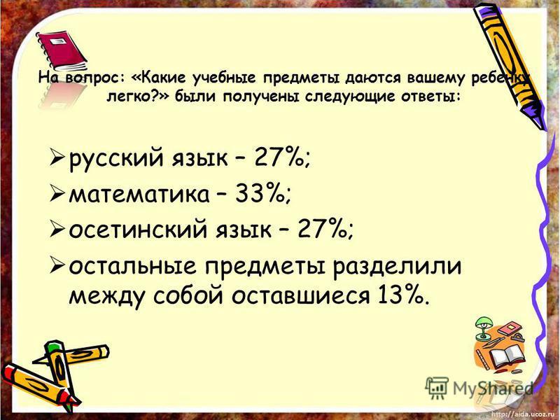 На вопрос: «Какие учебные предметы даются вашему ребенку легко?» были получены следующие ответы: русский язык – 27%; математика – 33%; осетинский язык – 27%; остальные предметы разделили между собой оставшиеся 13%.