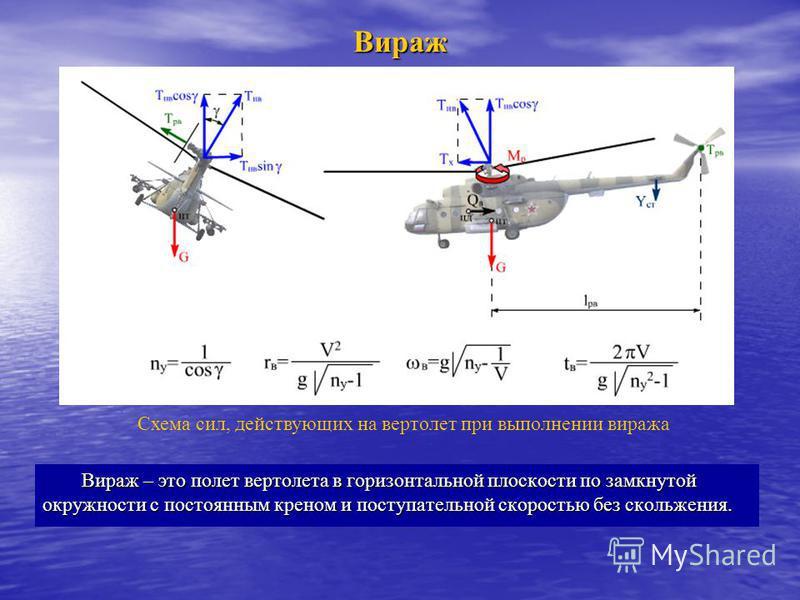 Вираж Вираж – это полет вертолета в горизонтальной плоскости по замкнутой окружности с постоянным креном и поступательной скоростью без скольжения. Схема сил, действующих на вертолет при выполнении виража