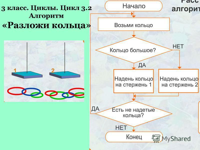3 класс. Циклы. Цикл 2.2 Алгоритм «Собери бусы»