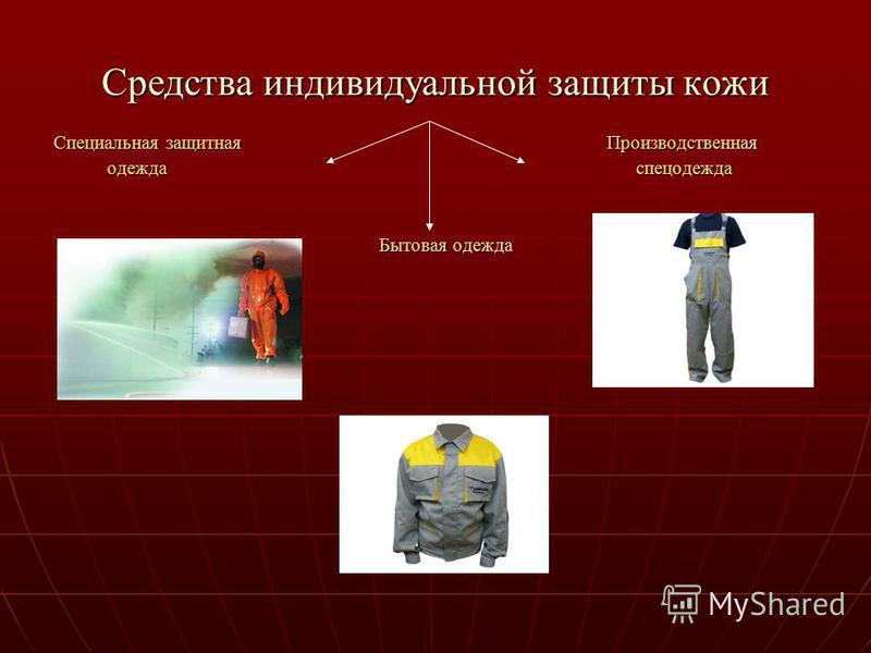 Средства индивидуальной защиты кожи Специальная защитная Производственная одежда спецодежда одежда спецодежда Бытовая одежда