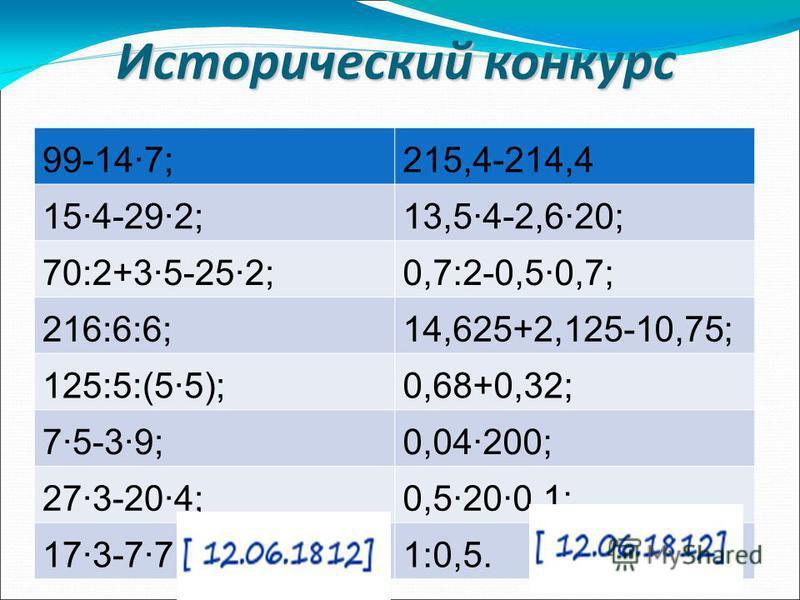 Исторический конкурс 99-147;215,4-214,4 154-292;13,54-2,620; 70:2+35-252;0,7:2-0,50,7; 216:6:6;14,625+2,125-10,75; 125:5:(55);0,68+0,32; 75-39;0,04200; 273-204;0,5200,1; 173-77.1:0,5.