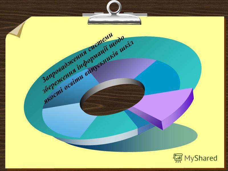 Запровадження системи збереження інформації щодо якості освіти випускників шкіл