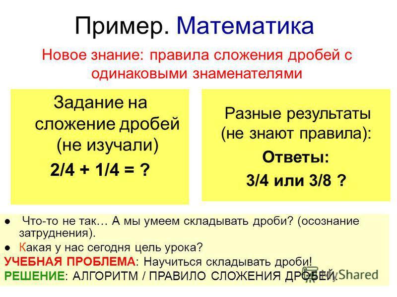 69 Пример. Математика Задание на сложение дробей (не изучали) 2/4 + 1/4 = ? Разные результаты (не знают правила): Ответы: 3/4 или 3/8 ? Что-то не так… А мы умеем складывать дроби? (осознание затруднения). Какая у нас сегодня цель урока? УЧЕБНАЯ ПРОБЛ