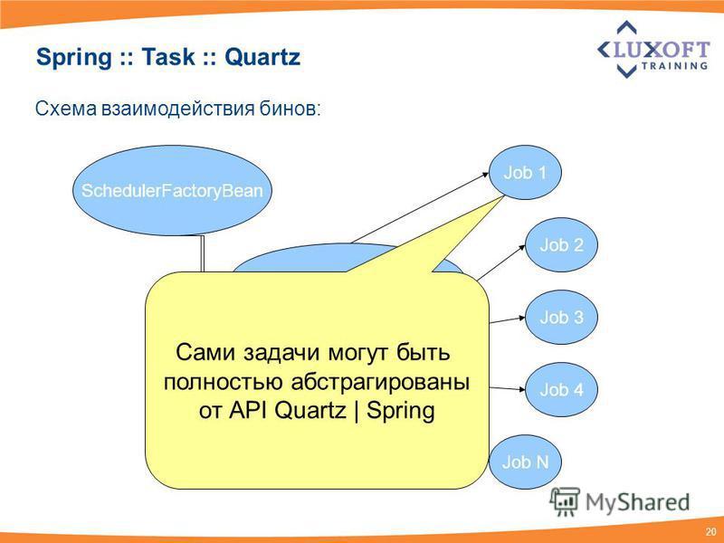20 Spring :: Task :: Quartz SchedulerFactoryBean SimpleTriggerFactoryBean CronTriggerFactoryBean Job 1 Job 2 Job 3 Job 4 Job N Схема взаимодействия бинов: Сами задачи могут быть полностью абстрагированы от API Quartz | Spring