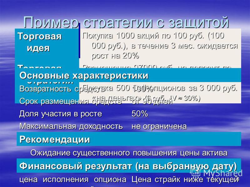 8 Пример стратегии с защитой капитала Торговая идея Покупка 1000 акций по 100 руб. (100 000 руб.), в течение 3 мес. ожидается рост на 20% Торговая стратегия Размещение 97000 руб. на депозит по ставке 3% на 3 мес. Покупка 500 Call-опционов за 3 000 ру