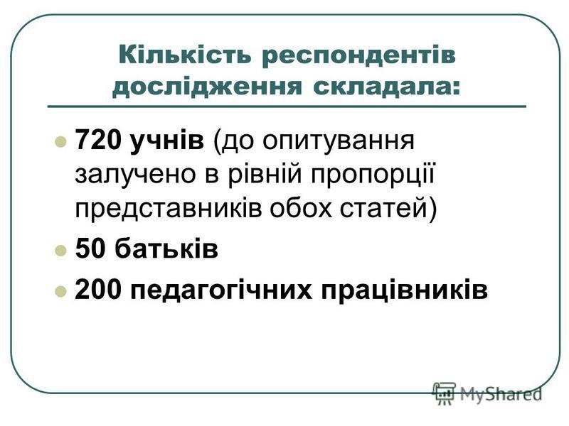 Кількість респондентів дослідження складала: 720 учнів (до опитування залучено в рівній пропорції представників обох статей) 50 батьків 200 педагогічних працівників