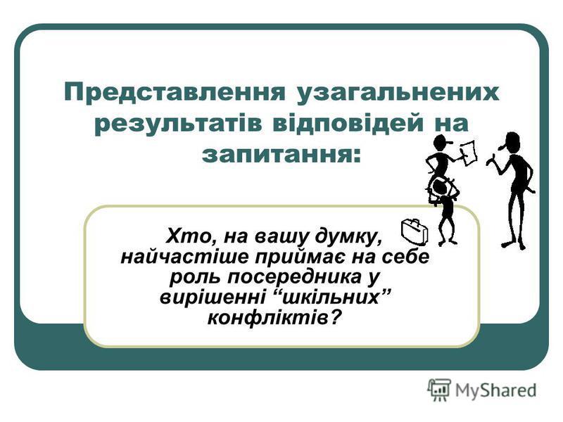 Представлення узагальнених результатів відповідей на запитання: Хто, на вашу думку, найчастіше приймає на себе роль посередника у вирішенні шкільних конфліктів?